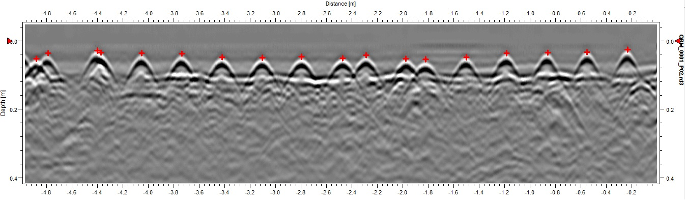 2D GPR Profile